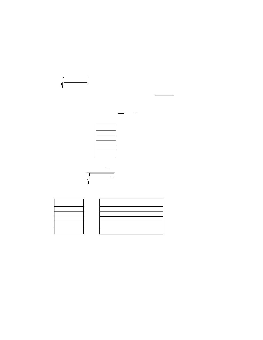 EXAMPLE MATHCAD 6.0 WORKSHEET FOR BARENBERG DESIGN METHOD