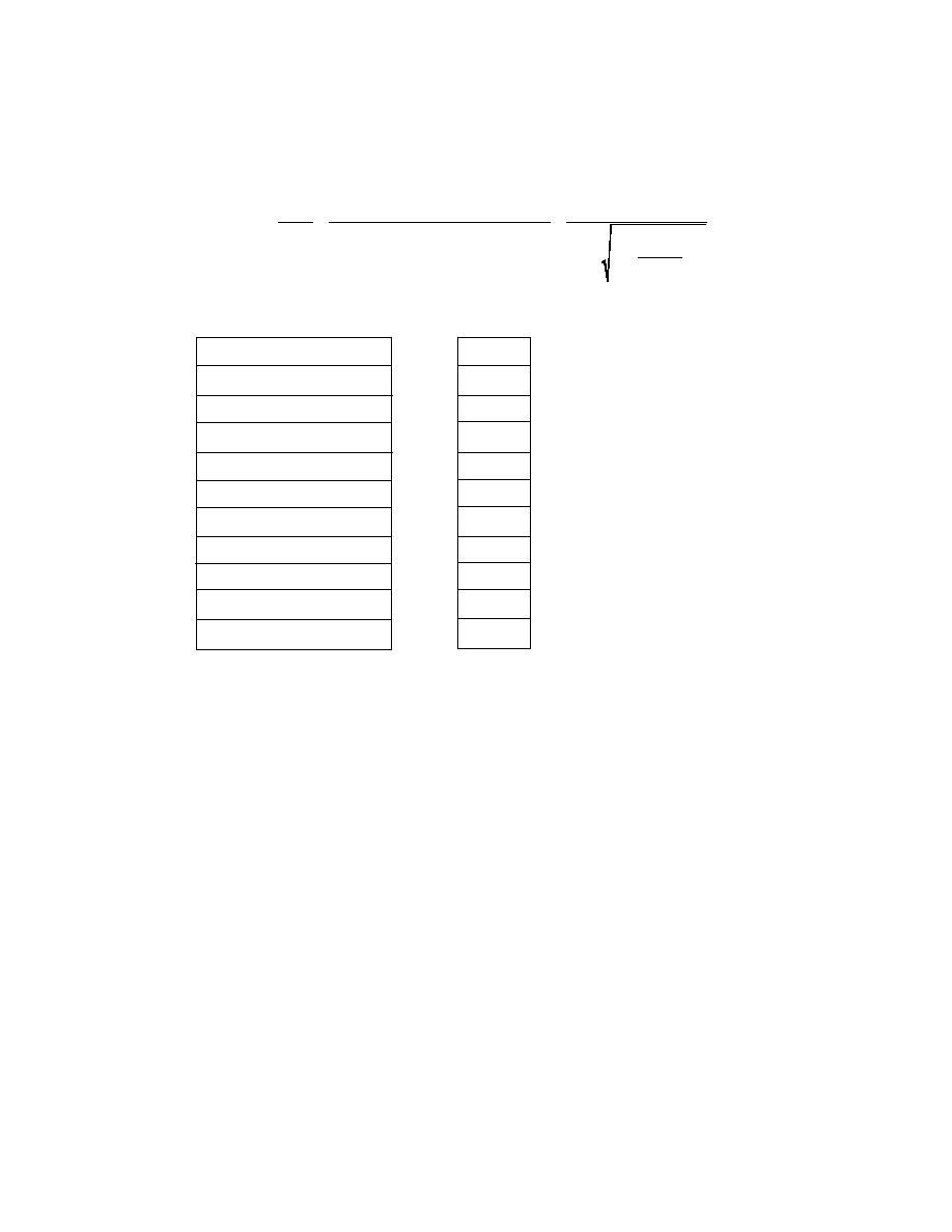EXAMPLE MATHCAD 6.0 WORKSHEET FOR GIROUD AND NOIRAY DESIGN METHOD ...